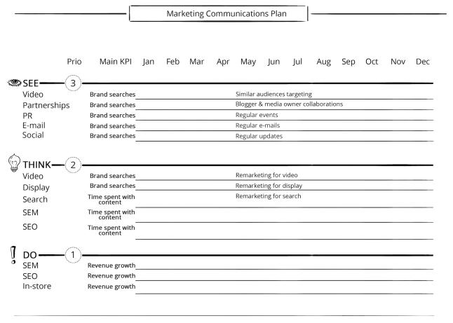 marketing-communications-plan
