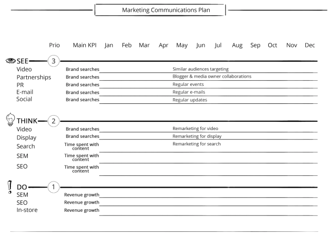 marketing-communications-plan